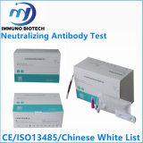 Rapid Coil Neutralizing Ab Test Kit Neutralizing Antibodies Test Antibody Rapid Test