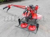 Rotor Mower, Rotary Mower, Segment Mower, Scissor Type Mower, Disc Mower