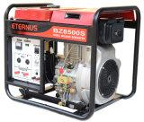 New Design Power Generation 10kw (BZ10000S)