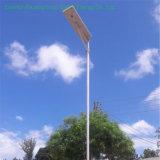 20W Outdoor All in One LED Solar Street Garden Light Senor Lighting Lamp