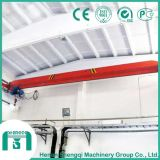 20 Ton Single Girder Explosion Proof Overhead Crane