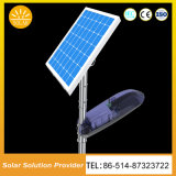 High Efficiency Adjustable All-in-One LED Solar Street Lights