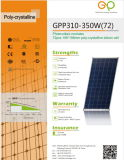 Solar Charger Poly 320W PV Solar Modules