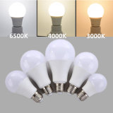 LED Lamp E27 15W 12W 9W 6W 3W LED Light LED Bulb