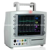 Portable Fetal Monitor, Fetal Doppler