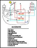 Separate Solar Water Heater Price