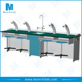 China Wholesale School Laboratory Furniture Supplier