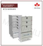Gas Triple Door Environmental Steam Cabinet (solenoid safety valve)