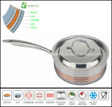 Modern Kitchen 5ply Induction Copper Pan