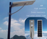80W High Lumen Aluminium Alloy LED Solar Street Light