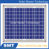 Wholesale 15W Poly Solar Panel Grade a