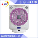 Wholesale Electrical Fan, Electrical Cooling Fans