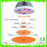 New Design 36W LED Grow Light Panel Red Blue Lighting for Indoor Plants Seedling Growing Flowering
