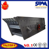 Sbm Outstanding Manufacturers of Manufacturer of Impact Crusher Vibrating Sieve