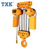 15t Trolley Type Electric Chain Hoist Pendant Control