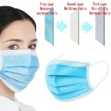 Adult Nonwoven Light Blue Disposable 3ply with Earloop Type Face Masks