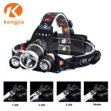 T6 High Power Headlamp Rechargeable LED Headlight LED Motorcycle Headlight