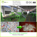 Dura-Shred Plastic Recycling Production Line (TSQ2147X)