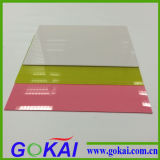 Acrylic Plastic Raw Sheet Material Wholesale From Shanghai Factory