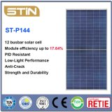 335-350W 12 Busbar Poly Solar Panel Price