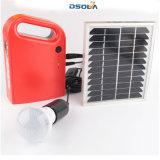 Dsola Super Cheap Portable Solar Power System Home