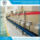 Automotive Aluminum Hub Coating Production Line Dust-Free Coating Equipment