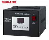 12V 24V Battery Power Charger