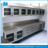Lab Work Bench for Hospital Disease Control and Prevention System