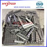 Manufacturer Wear Blocks/ Bars for Buckets Protection