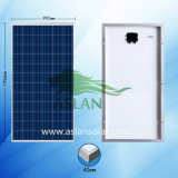 High Quality 5bb Solar Panels 2W-380W Manufacturer with Very Competitive Price