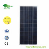 PV Solar Panel Manufacturer Wholesale and Retail Price