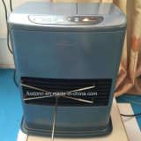 Portable Type Electric Kerosene Heater with CO2 Content Detector