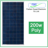 PV Poly Solar Panel 200W Made in China