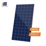 320W 330W 340W 350W High Quality Poly Solar Panels Cheap Solar Panel Promotion Mono/Poly Solar PV Panel