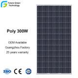 Wholesale 300W Renewable Polycrystalline Photovoltaic Solar Energy PV Panel