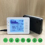 Ce RoHS Reach Certified CO2 Monitor Carbon Dioxide Temperature Humidity Indoor CO2 Monitor Office School CO2 Meter