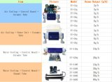 Enamel Ozone Air and Water Purifier (SY-G30E)