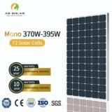 Solar Panel Price Solar Power Bank