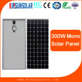 300W Solar PV Power Mono Solar Modules