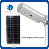 Cheap Solar Street Light 40W 50W 60W 100W 120W