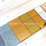 Silver/Aluminum Colored Glass Mirror