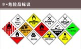 Safe Muriatic Acid Transport Service From China to Southeast Asia
