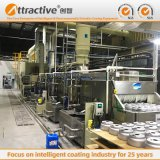 China Factory Price Export to Belarus's Automatic Spraying Painting Production Line