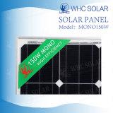 Wholesale Whc 150W Mono Solar Panel for Solar System