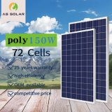 Chinese Best Price Per Watt Solar Panels for 300W 310W 320W Home Solar Power Energy System off Gird