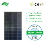 China Factory PV 150W 18.6% Efficiency Poly Solar Power Photovoltaic Energy Products