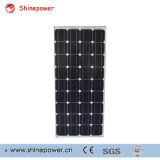 120W Mono Solar Panel with High Quality and Competitive Price