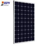 280W Monocrystalline Solar PV Module Cheap Price Good Quality