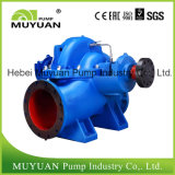 Chemical Circulating Portable 10HP Centrifugal Chemical Pump