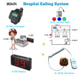 Emergency Button for Elderly Hospital Equipment Wireless Nurse Call System